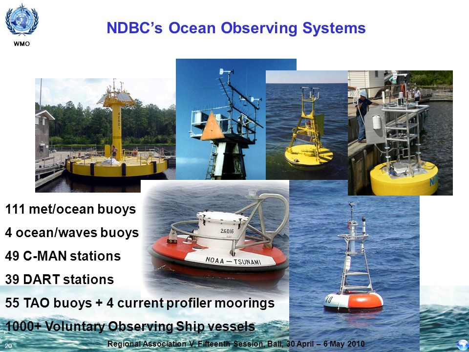NDBC's Ocean Observing Systems