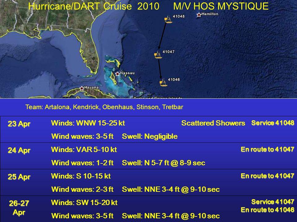 Hurricane/DART Cruise 2010 M/V HOS MYSTIQUE