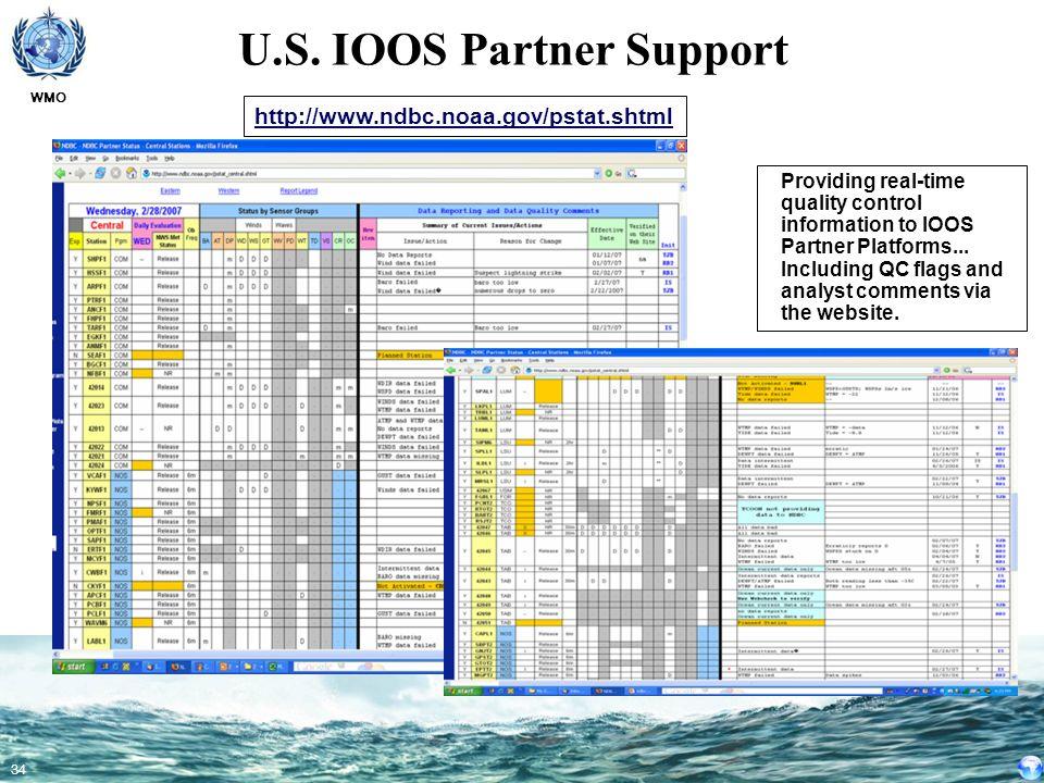 U.S. IOOS Partner Support