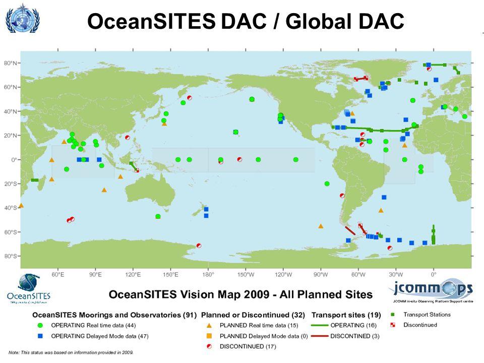 OceanSITES DAC / Global DAC
