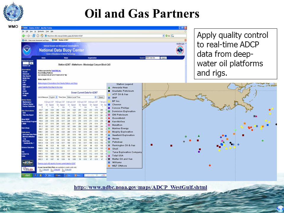 Oil and Gas Partners Apply quality control to real-time ADCP data from deep- water oil platforms and rigs.