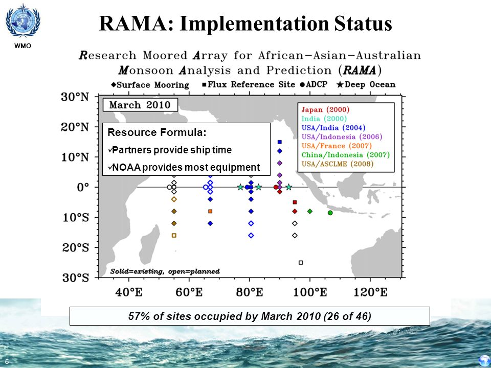 RAMA: Implementation Status