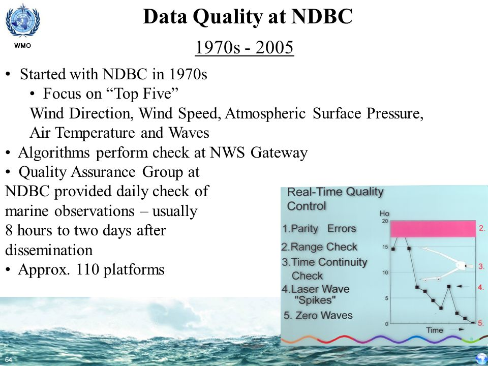 Data Quality at NDBC 1970s - 2005 Started with NDBC in 1970s