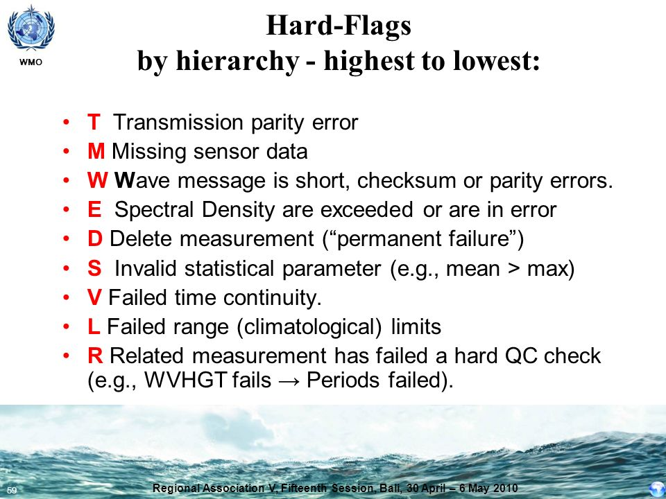 Hard-Flags by hierarchy - highest to lowest: