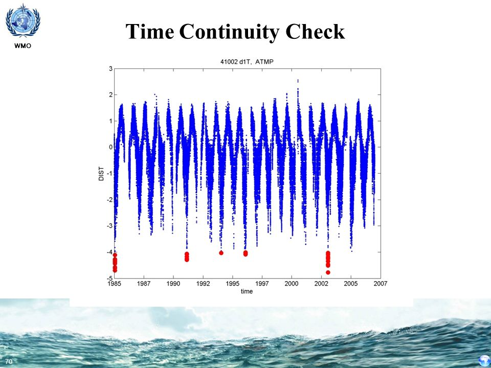 Time Continuity Check