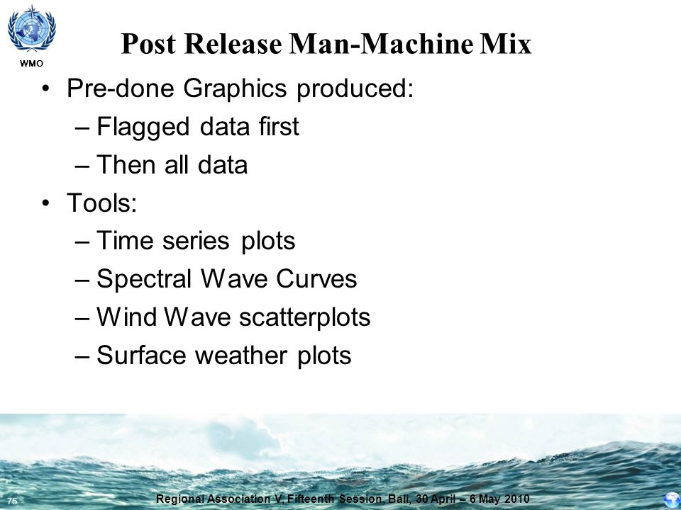 Post Release Man-Machine Mix