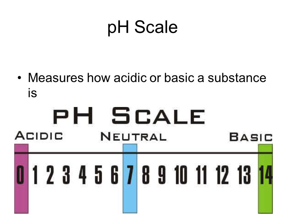 pH Scale Measures how acidic or basic a substance is