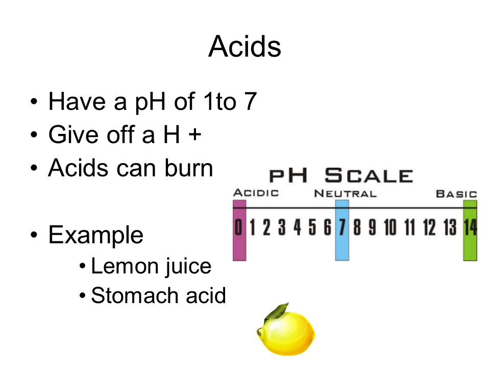 Acids Have a pH of 1to 7 Give off a H + Acids can burn Example