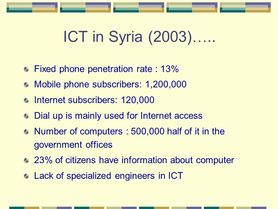 ICT in Syria (2003)….. Fixed phone penetration rate : 13%