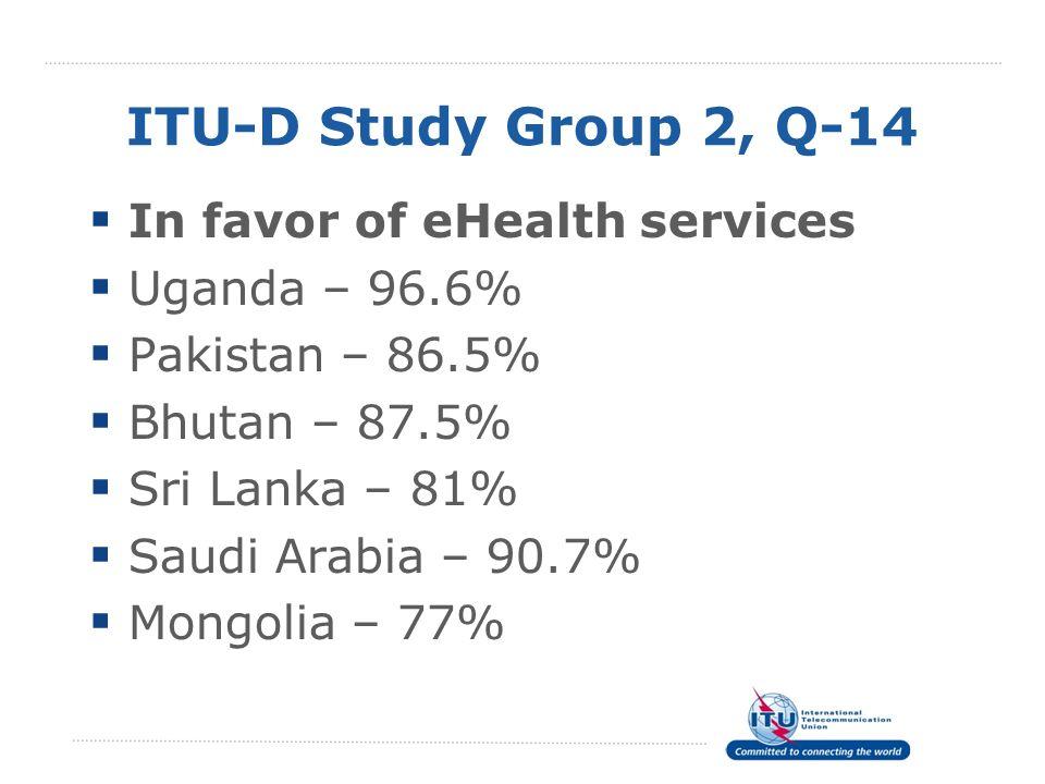 ITU-D Study Group 2, Q-14 In favor of eHealth services Uganda – 96.6%