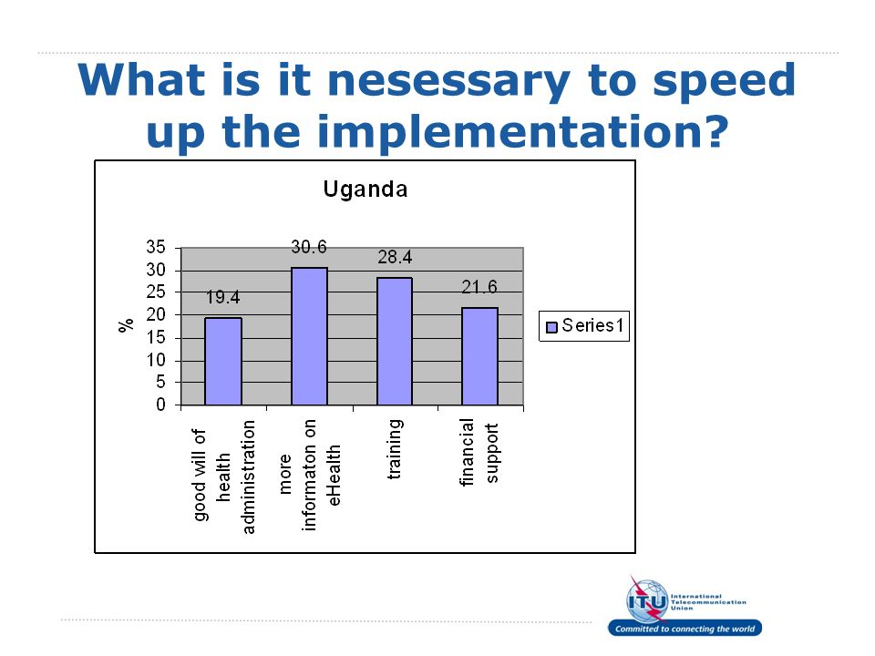 What is it nesessary to speed up the implementation