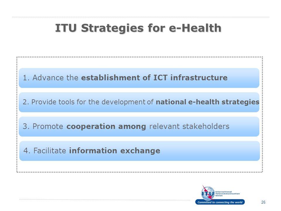 ITU Strategies for e-Health