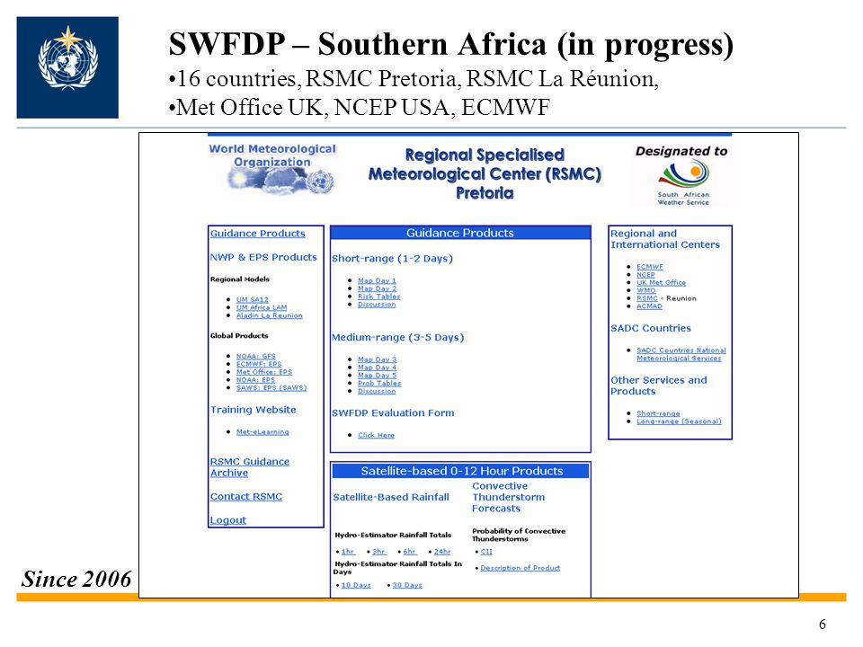 SWFDP – Southern Africa (in progress)