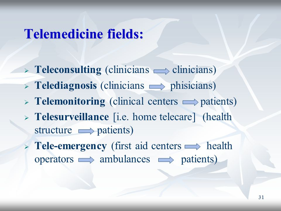 Telemedicine fields: Teleconsulting (clinicians clinicians)