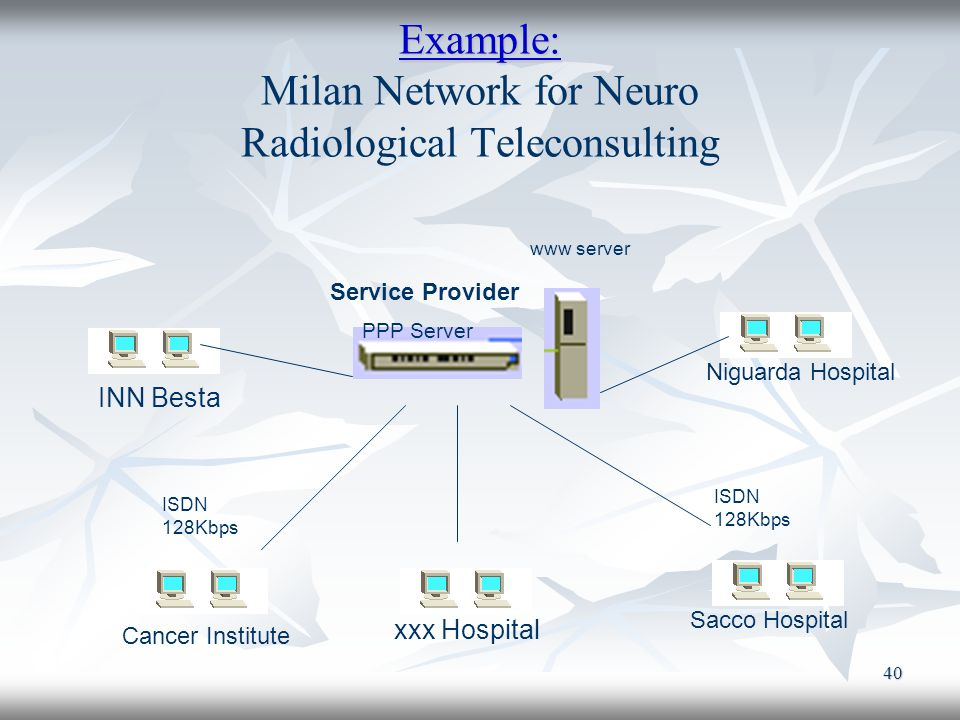 Example: Milan Network for Neuro Radiological Teleconsulting