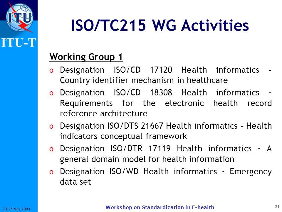 Workshop on Standardization in E-health
