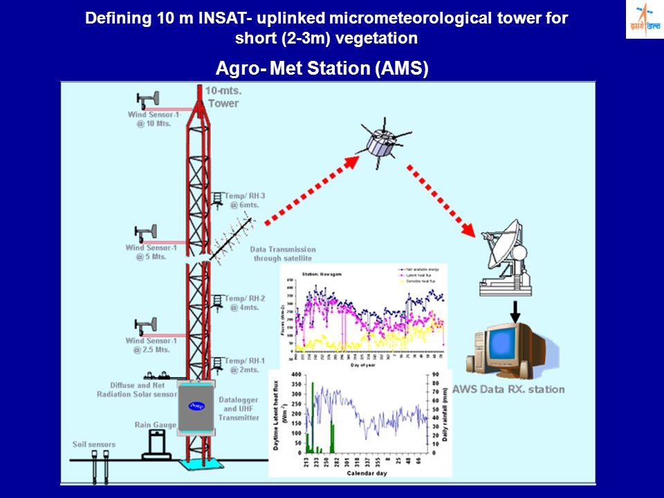 Defining 10 m INSAT- uplinked micrometeorological tower for