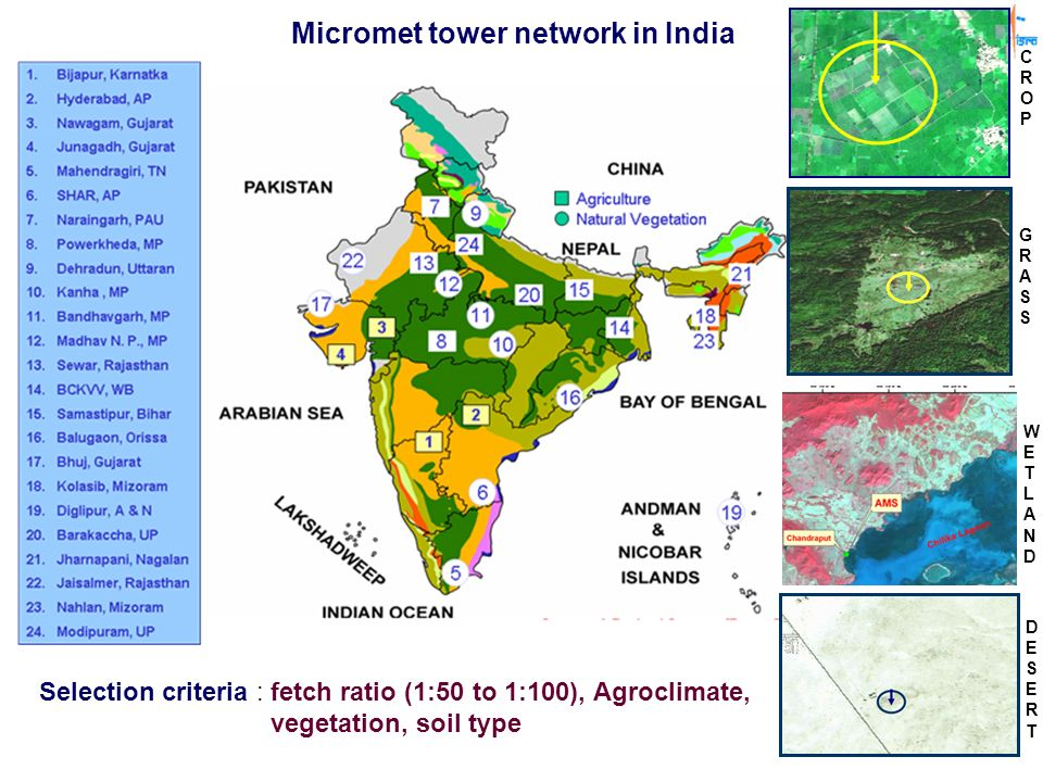 Micromet tower network in India