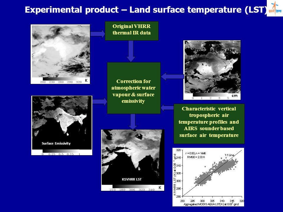 Experimental product – Land surface temperature (LST)
