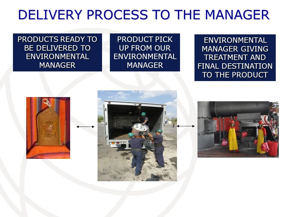 DELIVERY PROCESS TO THE MANAGER