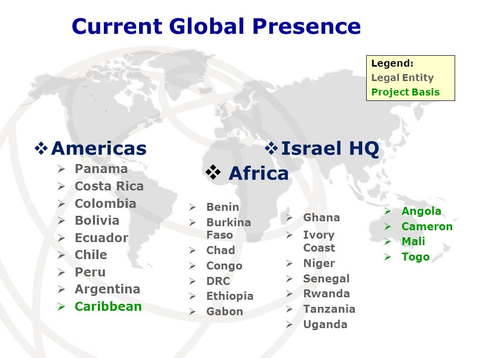 Current Global Presence