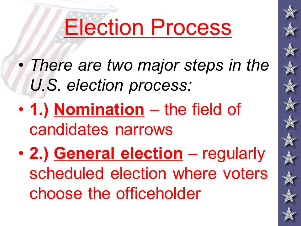 Elections Agenda EQs Political Parties videos and worksheet ppt – Political Parties Worksheet