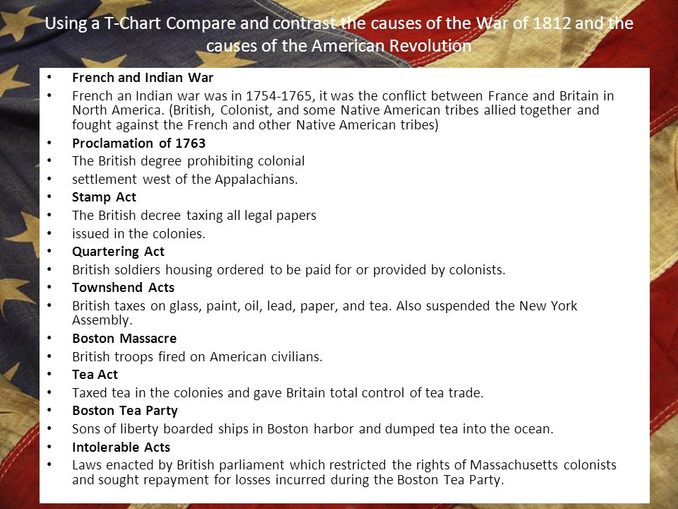 comparing and contrasting the american revolution and the french revolution Compare and contrast revolution study play  american, and french revolutions was not to establish fair taxation standards after the french revolution, france was left  compare and contrast revolutions 40 terms unit 7 20 terms benchmark #1 part 2 other sets by this creator 33 terms.