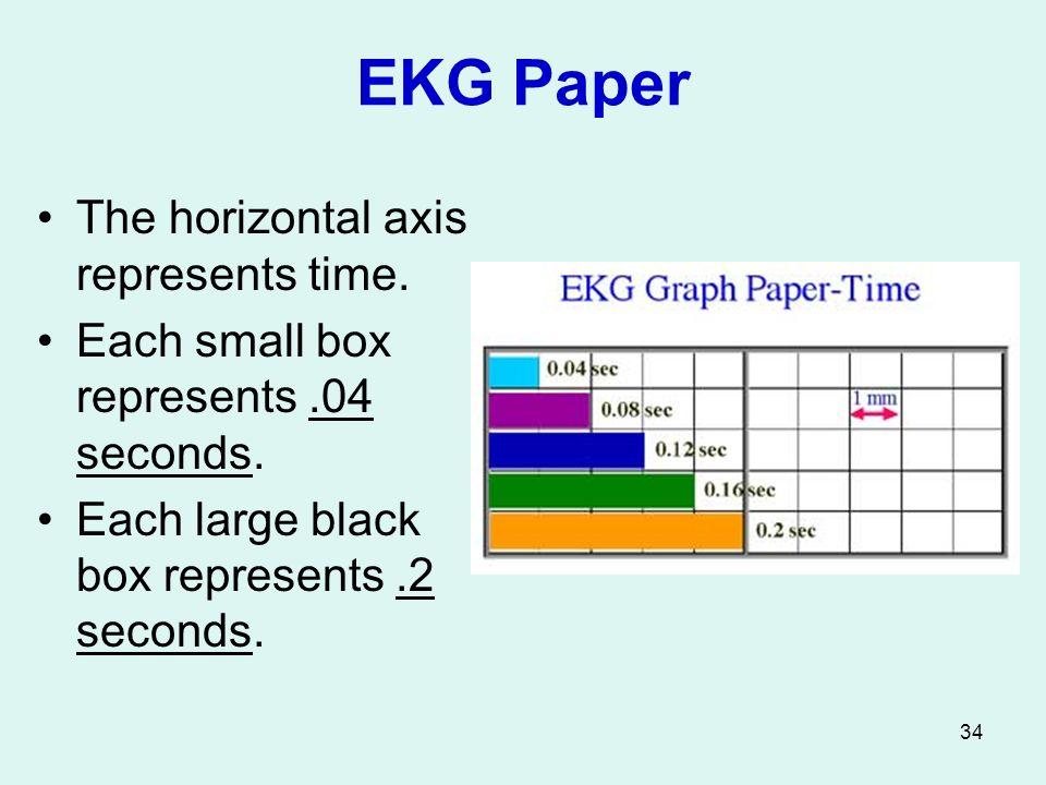 ekg basics in 1790  the usually sedate audience of