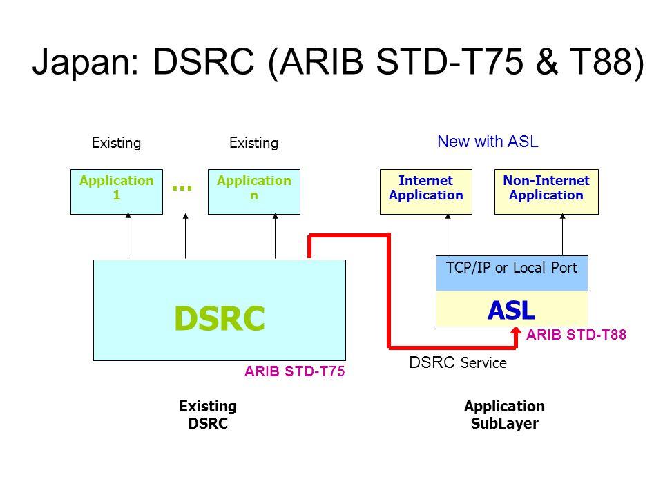 Japan: DSRC (ARIB STD-T75 & T88)