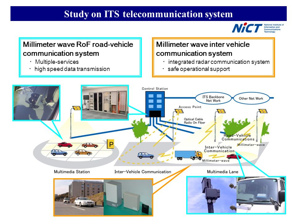 Study on ITS telecommunication system