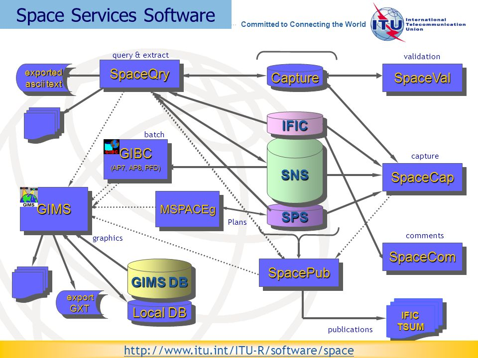 Space Services Software