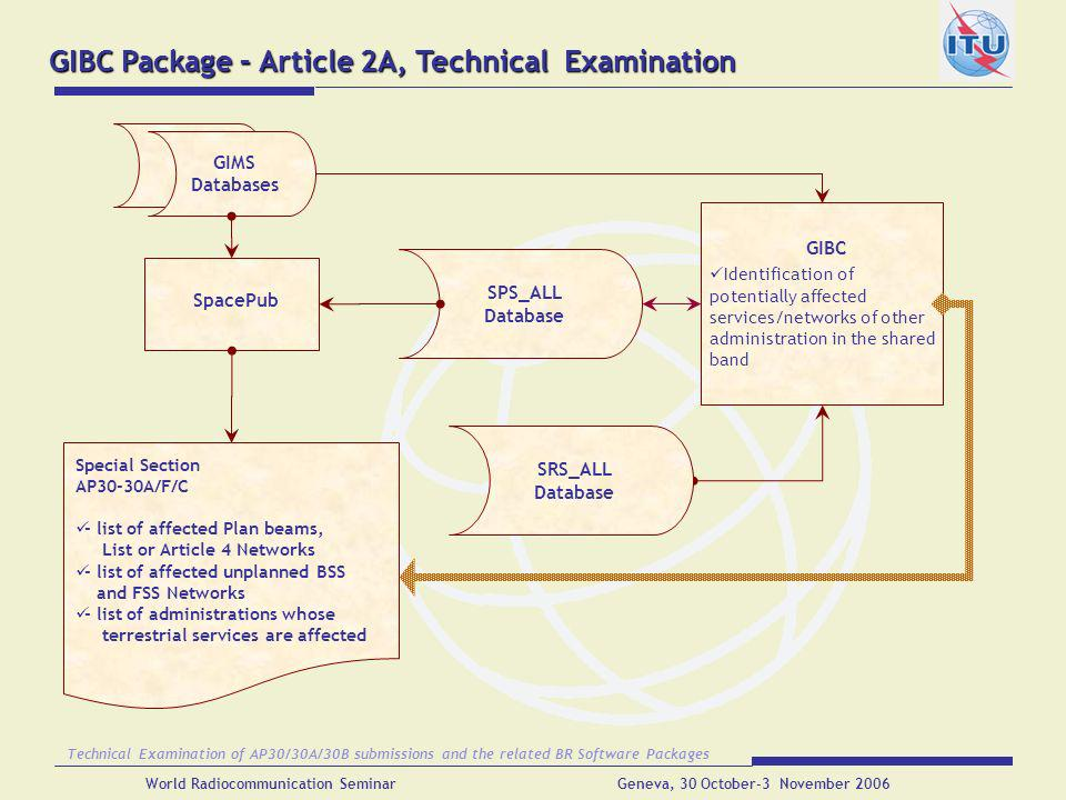 GIBC Package – Article 2A, Technical Examination