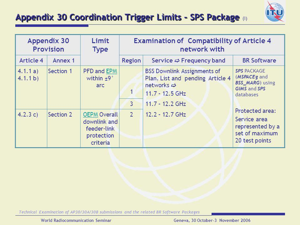 Appendix 30 Coordination Trigger Limits – SPS Package (I)
