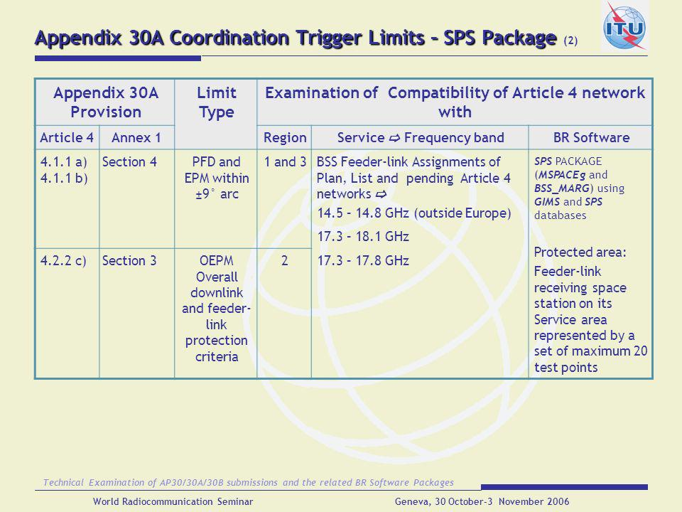 Appendix 30A Coordination Trigger Limits – SPS Package (2)