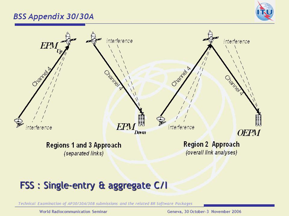 FSS : Single-entry & aggregate C/I