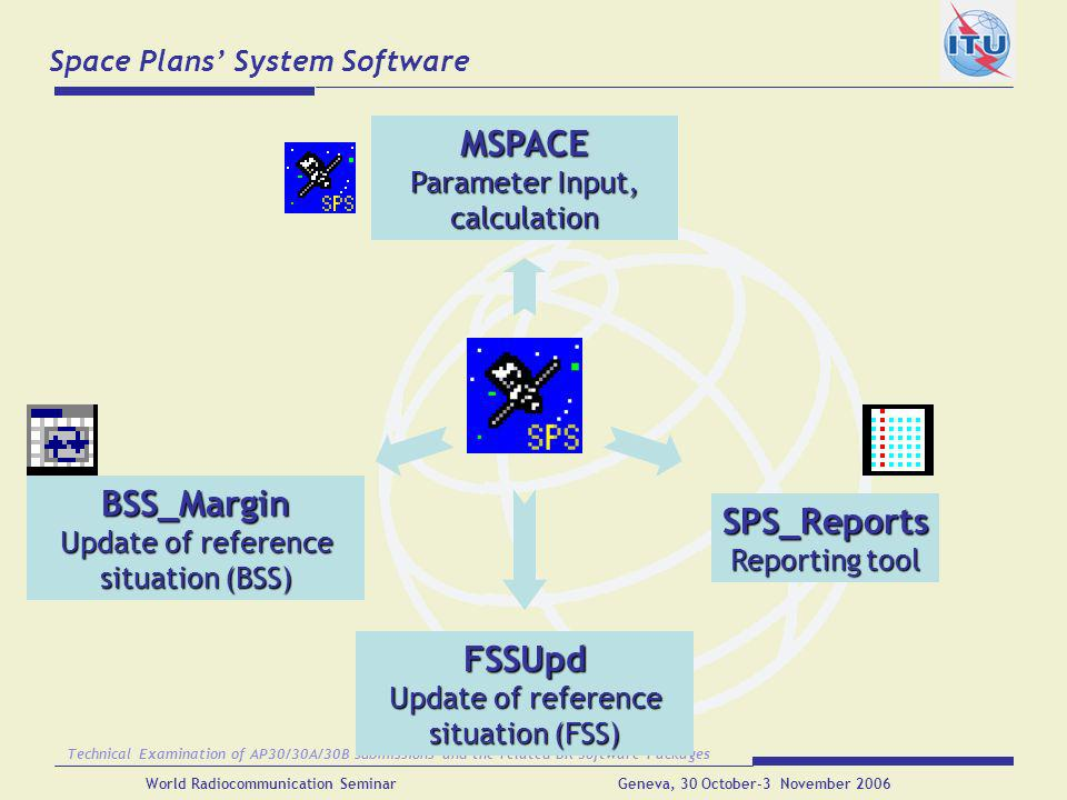 Space Plans' System Software