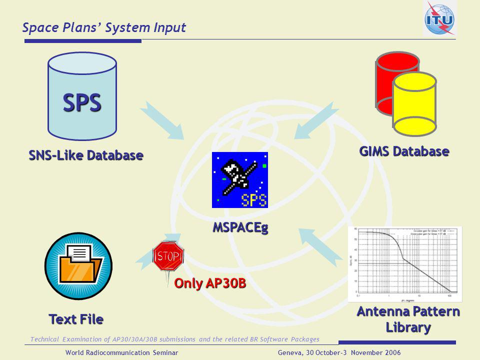 Space Plans' System Input