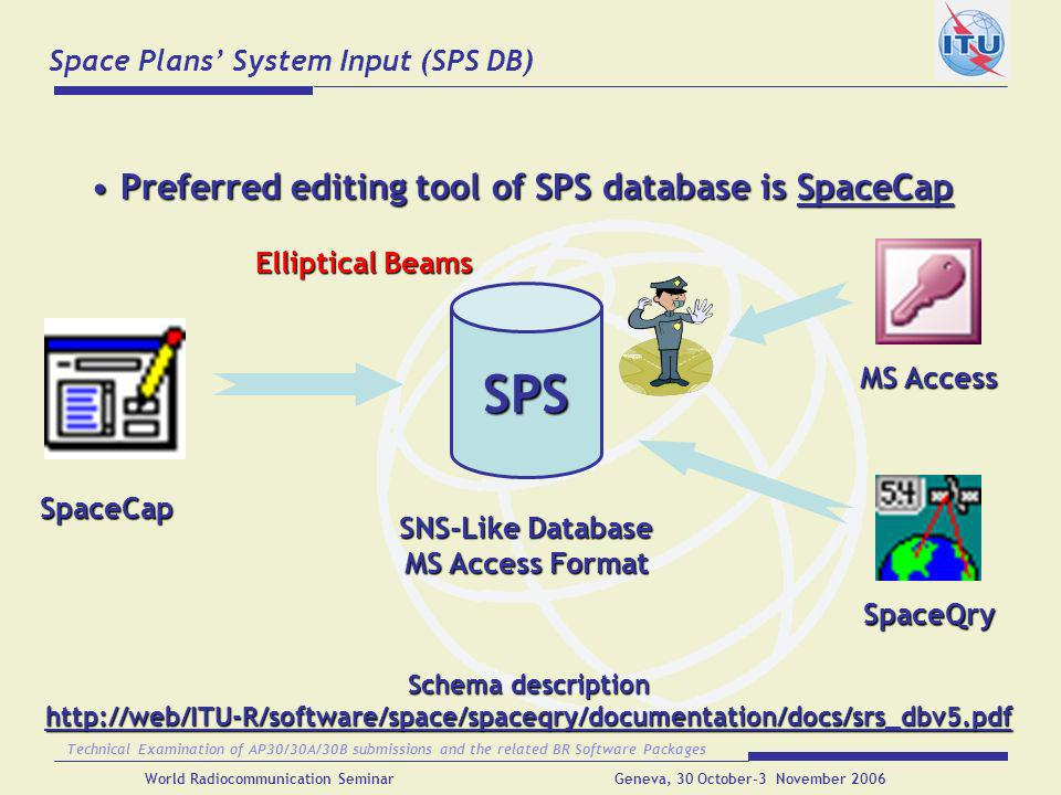 Space Plans' System Input (SPS DB)
