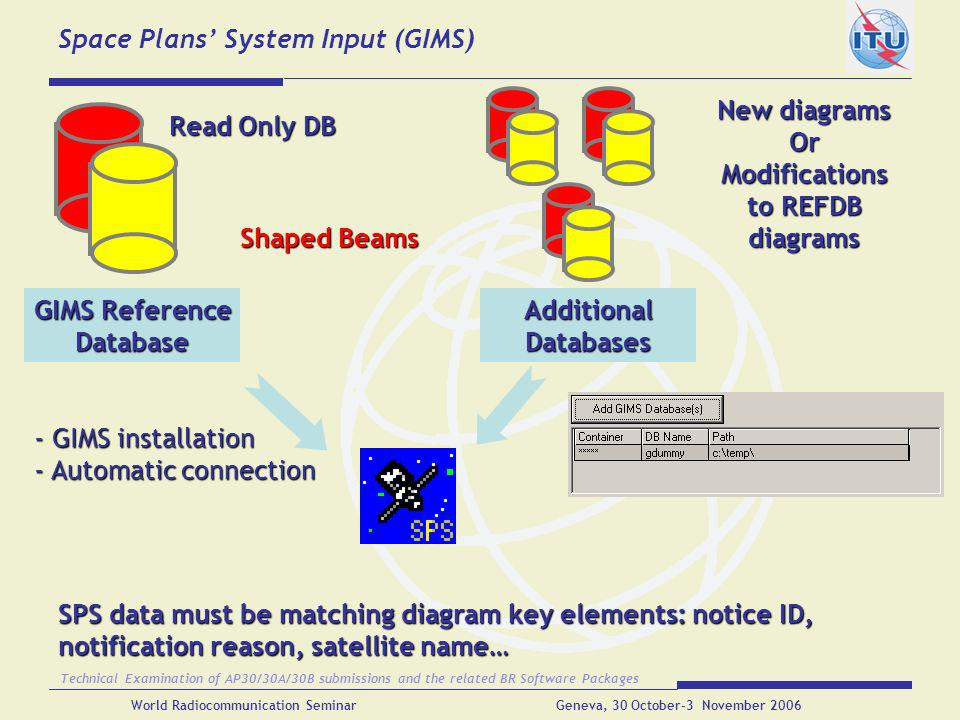 Space Plans' System Input (GIMS)