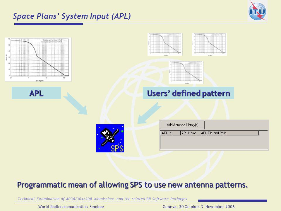 Space Plans' System Input (APL)
