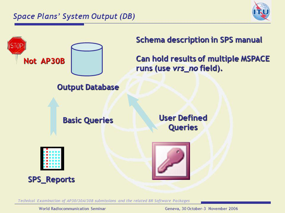 Space Plans' System Output (DB)