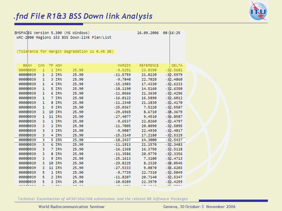 .fnd File R1&3 BSS Down link Analysis