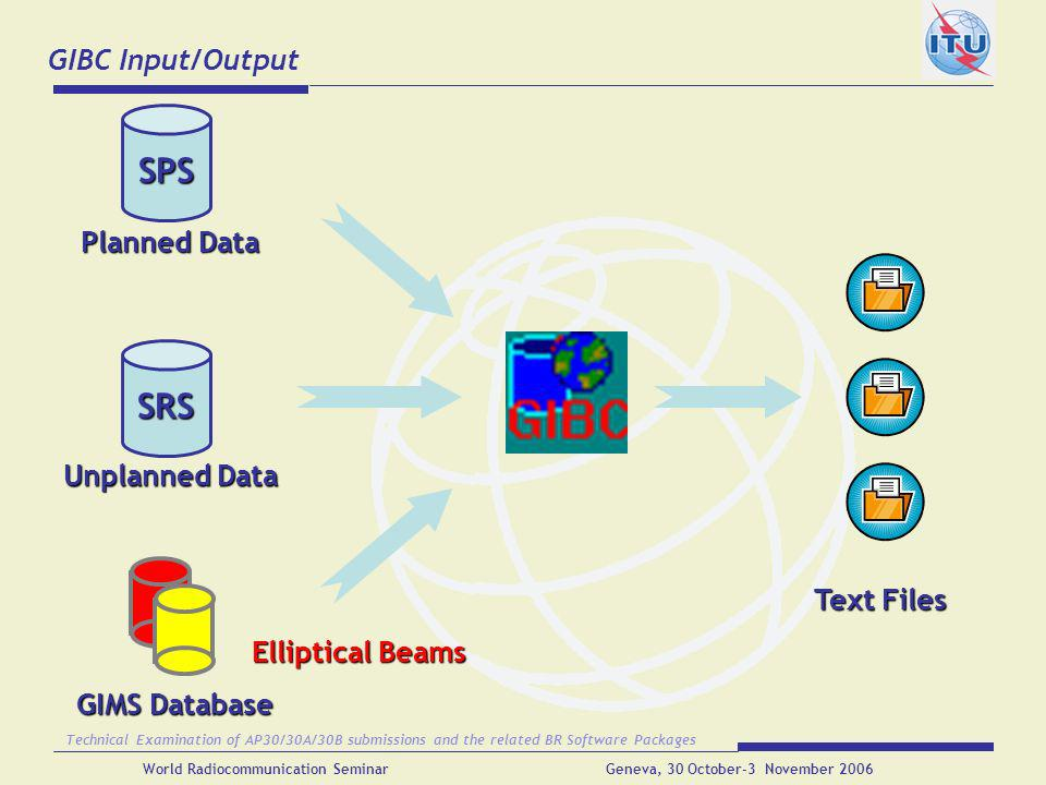 SPS SRS GIBC Input/Output Planned Data Unplanned Data Text Files