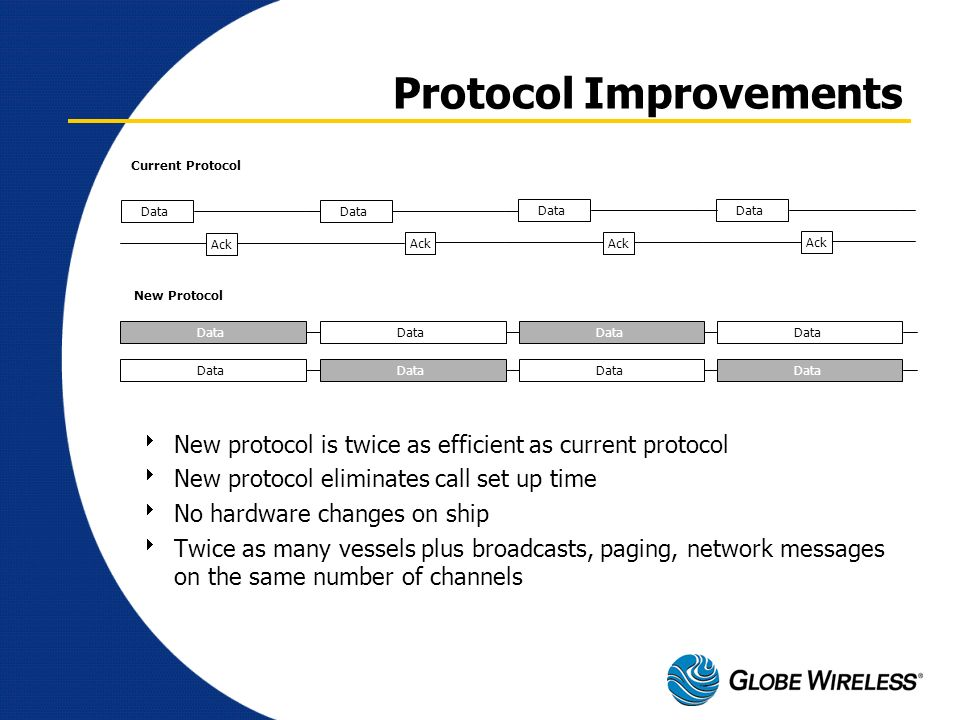 Protocol Improvements