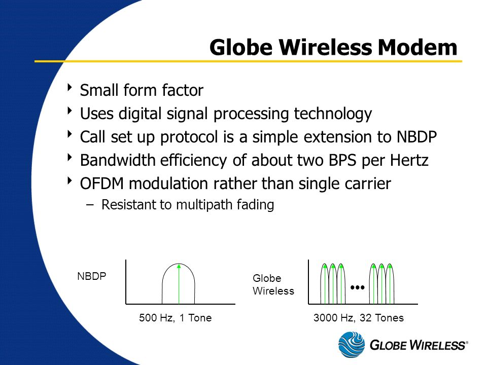 Globe Wireless Modem Small form factor