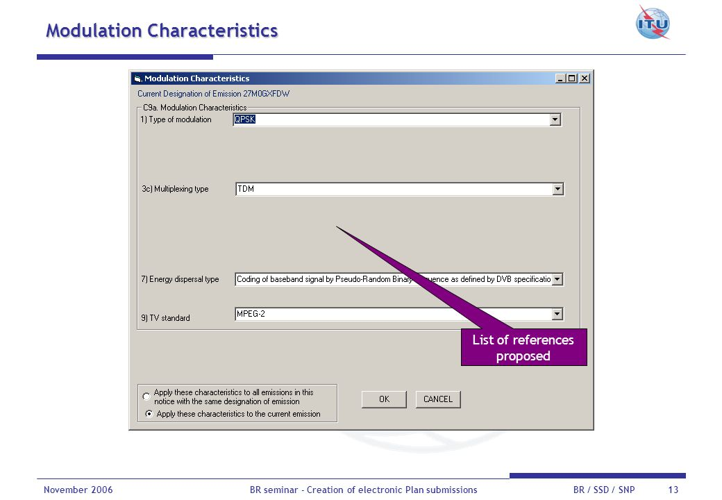 Modulation Characteristics