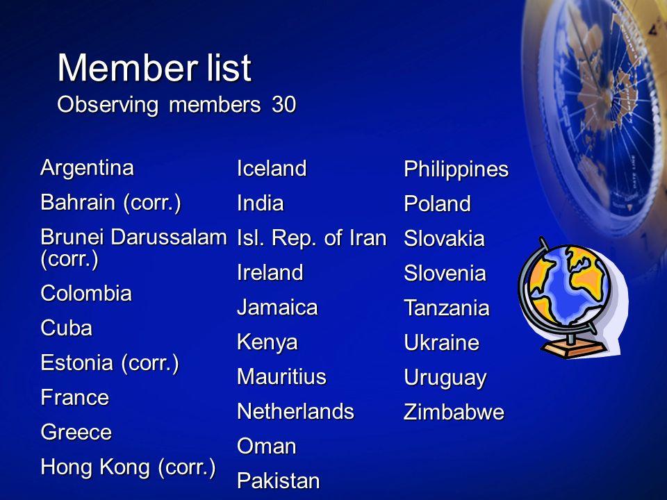 Member list Observing members 30