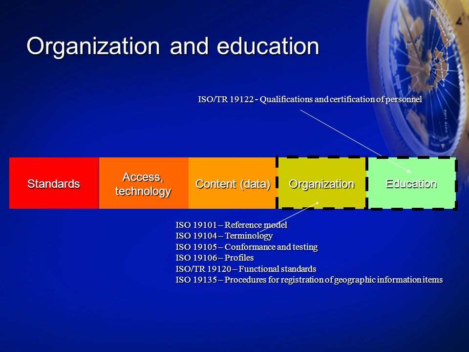 Organization and education