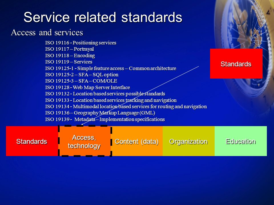 Service related standards
