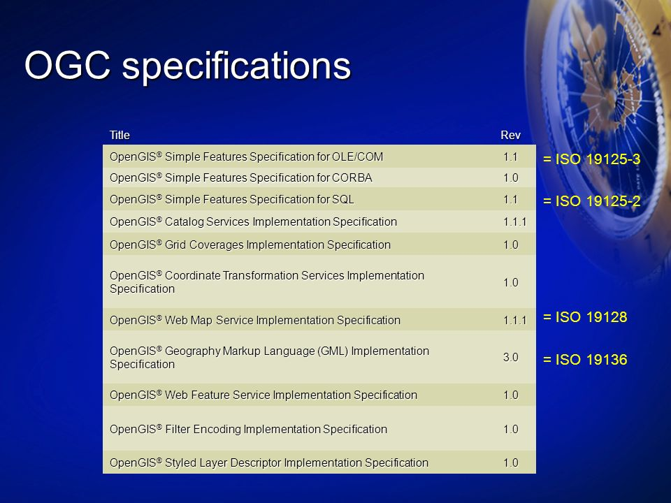 OGC specifications = ISO 19125-3 = ISO 19125-2 = ISO 19128 = ISO 19136